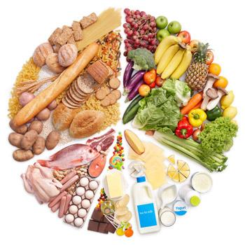 Dieta Pitanie Pri Onkologii